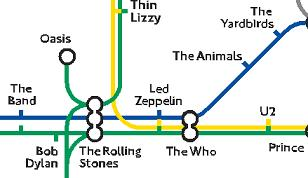 London Musical Underground