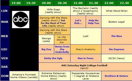 ABC - 2006/07