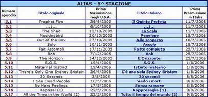 Alias - 5a stagione