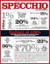 Specchio - Italiani al 100%