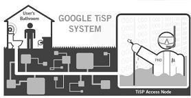 GoogleTiSP
