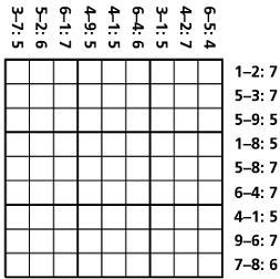 Sudokudistanza