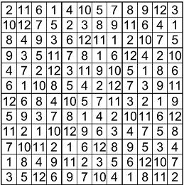 Sudoku12,soluzione