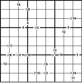 Sudokuoperazioni
