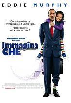 immaginache