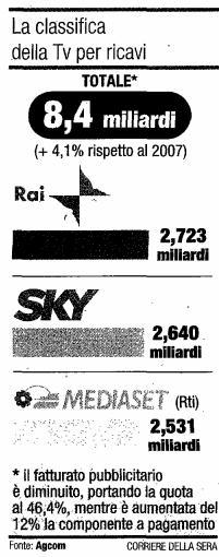 skysorpassamediaset1
