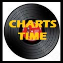 Charts Time